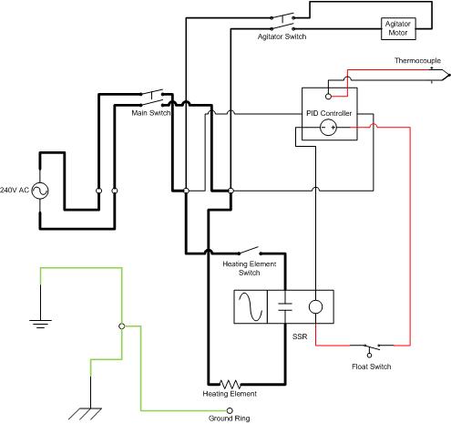electric hlt version 2 grain & grain by dave hot water heater element wiring diagram ssr wiring diagram heat element #26